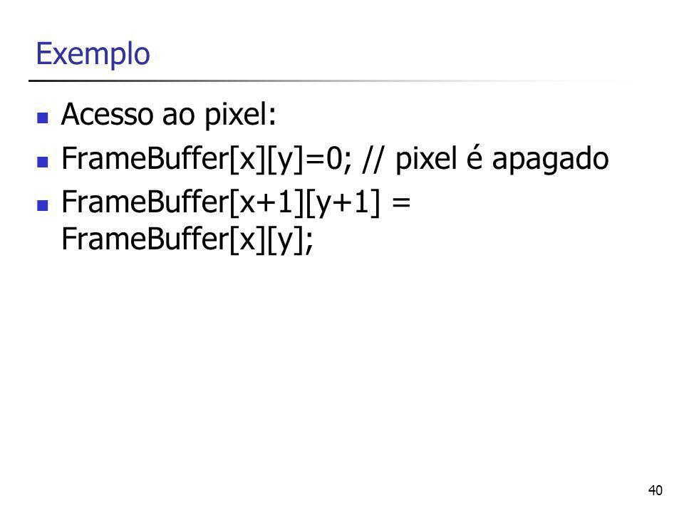Exemplo Acesso ao pixel: FrameBuffer[x][y]=0; // pixel é apagado.